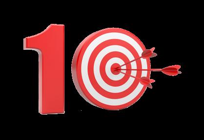 Ten Soft Skills You Need Training (002)
