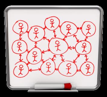 Interpersonal Skills Training (0031)