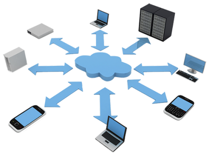 Mobile Learning / mLearning Essentials Training (0032)
