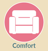 Module 2: How to Define Comfort