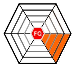 FQ Level 4 Investing (S-415)