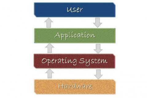 מוסמך מתודולוגיות הגנת סייבר Specialist Cyber Security Methodology