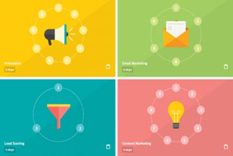 Online Marketing Essentials (v12)