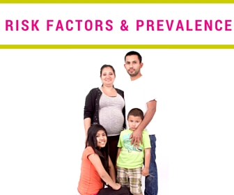 01 - Risk Factors & Prevalence