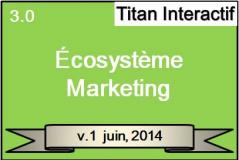 L'écosystème marketing moderne (TI-MN-003)