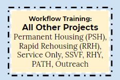 Project Specific Workflow Training
