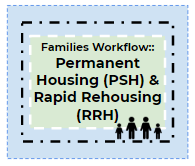 Families - Permanent Housing and Rapid Rehousing Workflow Training