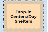 Drop-in/Day Shelter Workflow