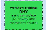 RHY - BCP Shelter