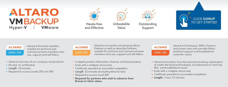 The Altaro Partner Training Portal