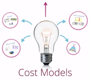Strategic Cost Management (Cost Modelling) course certification (TCS-IIc)