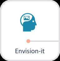 Envision-it (0-SJ-101)