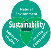 Best Practices - Sustainability (LEED) (BP216)