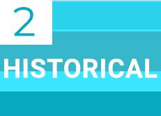 2. Historical Module