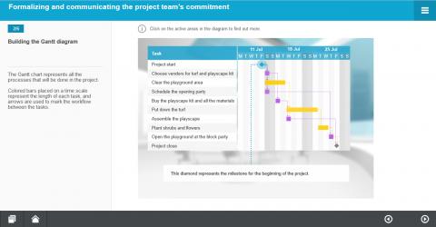 La planification du projet. Part. B (MH092-B)