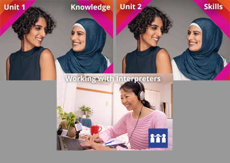 Demo Bundle 3 - Intro to Cultural Competence Sept 2021- Unit 1 + 2 + Working with Interpreters (U1+2+WWI_ICC_2021)