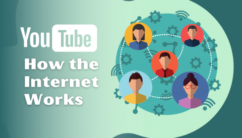 TCT 105: How the Internet works