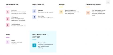 Console Access Management (203)