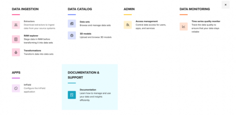Cognite Data Fusion access management (203)