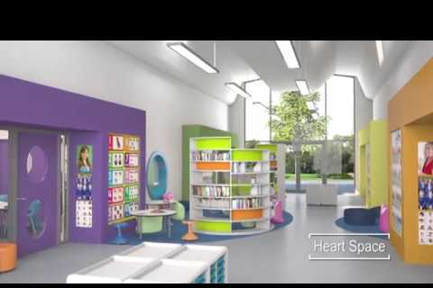 Innovative Classroom Spaces