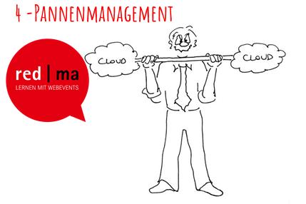 4-Pannenmanagement - alles im Griff! (Online Fitness) (RM10004)