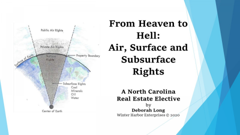 From Heaven to Hell: Air, Surface, and Subsurface Right