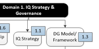 IQCP Framework Overview (10)