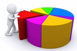 MAS2L Il dirigente promotore della partecipazione, della valorizzazione e del miglioramento