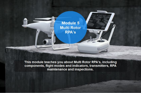 RePL - Module 5-RPA that is a multi-rotor – Aeronautical knowledge and operation principles (RePL105)