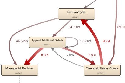 Fundamentos de Minería de Procesos (PROCMINF)