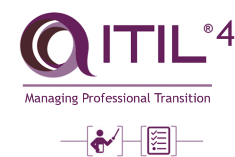 ITIL 4 Managing Professional (ITIL4MP)