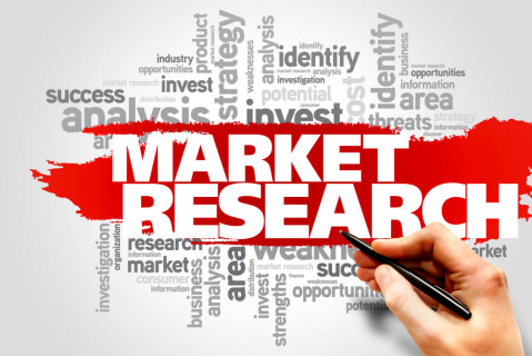 International Marketing and Research