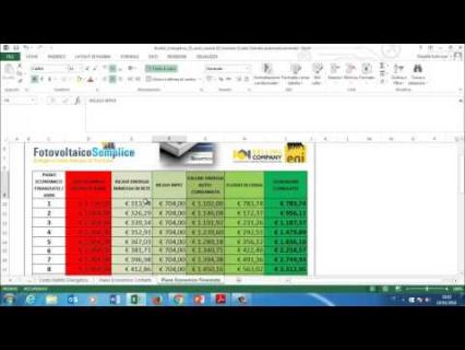 Analisi Energetico Finanziaria Appartamento