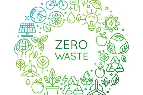 Zero Waste Communities Certification (Cert02)