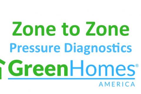 Zone to Zone Pressure Diagnostics - 1 CEU