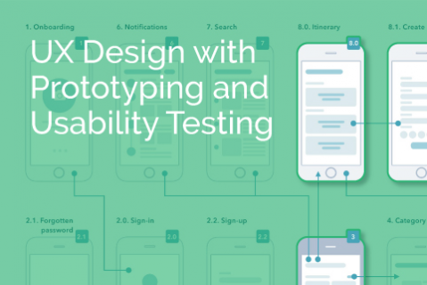 UX Design with Prototyping and Usability Testing (BD4002W)