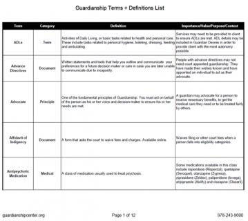 Guardianship Definitions List