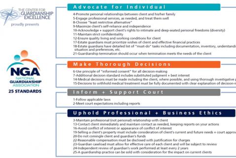 25 Guardianship Standards from NGA