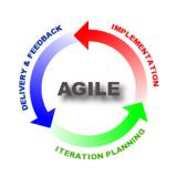 Agile Track