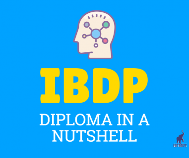 OLD COURSE IBtrove Diploma In a Nutshell Teacher Prep Course