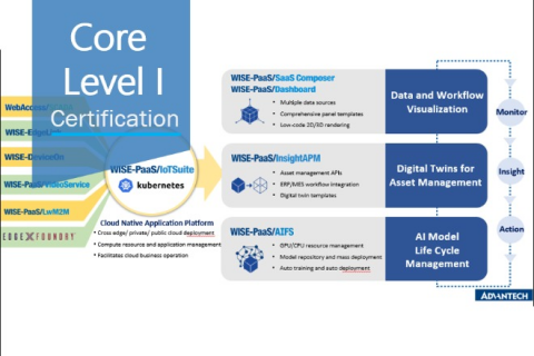 WISE-PaaS Core Level I (WP_T100499)