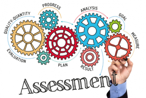 Fast, Fun, and (in)Formative Assessments (I8003)