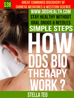 DDS HEALTH THERAPY E-BOOK (2-DDS-EBook)