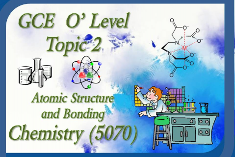 Year 9 - Chemistry - Topic 2 - State of Matter, Atomic Structure & Bonding (Brunei Syllabus) (YR9/CHEM/N.AB/T02)