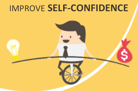 Self-Confidence & Assertiveness (CT008)