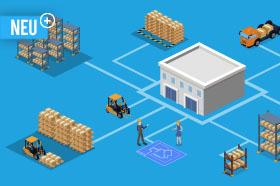 Logistik NAV 2018 (BC494000)