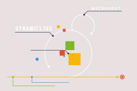 Dynamics 365: Ein erster Überblick (BC006878)