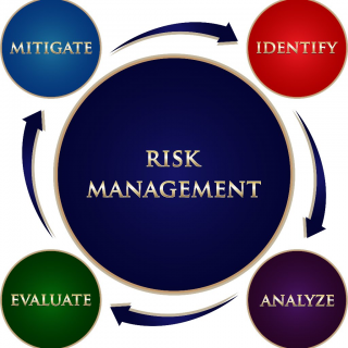 Risk management according to EN ISO 14971:2012 (RM14971)