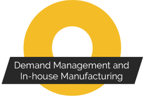 Demand Management & In-House Manufacturing (ISC02N)