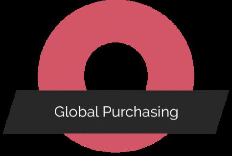 Global Purchasing (ISC05N)